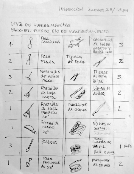 Carlos s list of garden equipment for us to buy. CARLOS   BIRTHING OUR DREAM